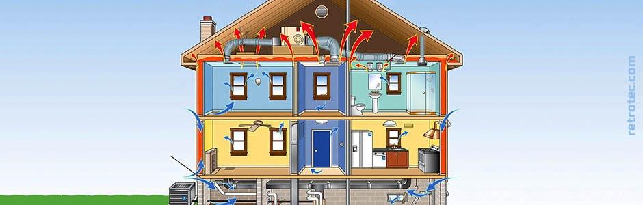 Воздухороницаемость конструкций