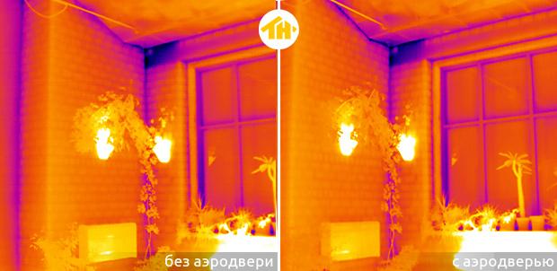 Тепловизионное обследование здания с аэродверью