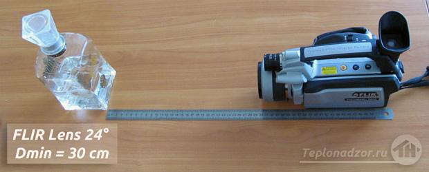 Минимальная дистанция съемки стандартным объективом 24°