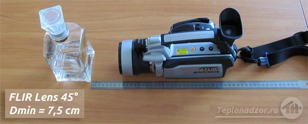 Минимальная дистанция съемки широкоугольным объективом 45°