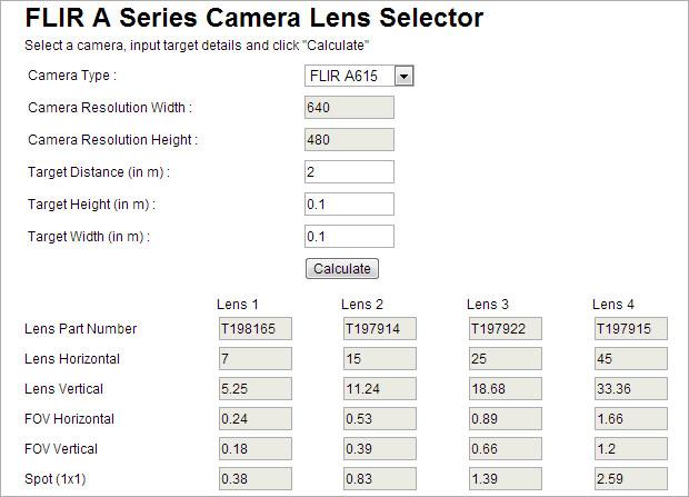 FLIR A Series Camera Lens Selector