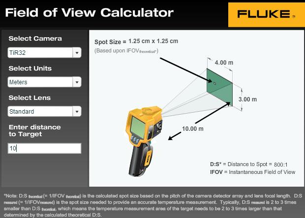 FLUKE Калькулятор поля обзора (FOV)