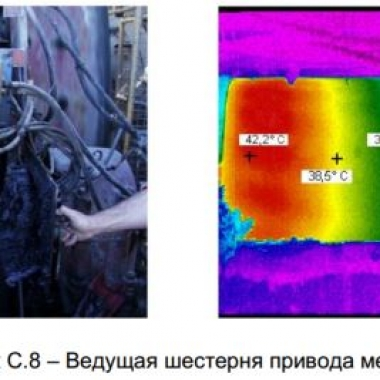 Пример тепловизионного обследования