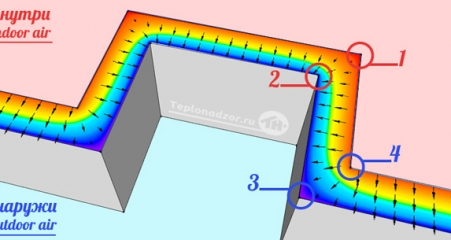 Heat Flow through Corners